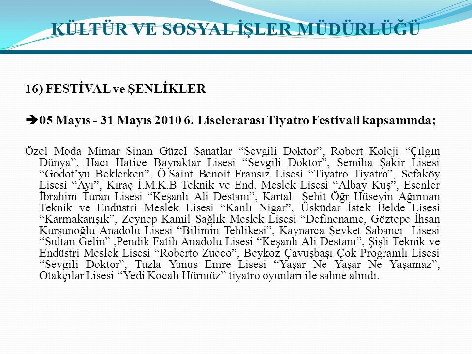 16) FESTİVAL ve ŞENLİKLER  05 Mayıs - 31 Mayıs 2010 6.