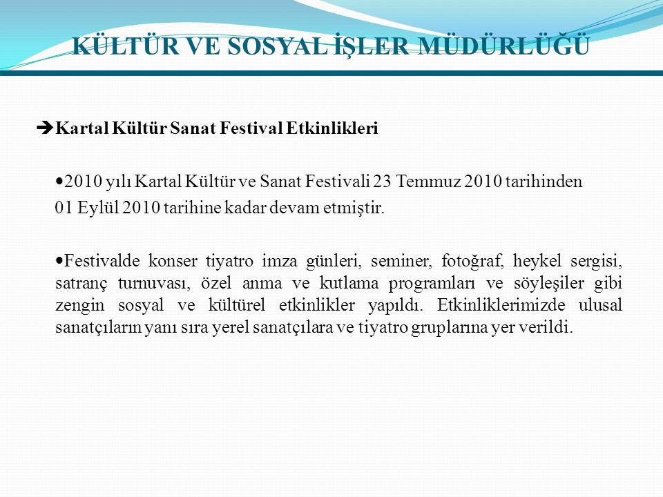  Kartal Kültür Sanat Festival Etkinlikleri 2010 yılı Kartal Kültür ve Sanat Festivali 23 Temmuz 2010 tarihinden 01 Eylül 2010 tarihine kadar devam etmiştir.