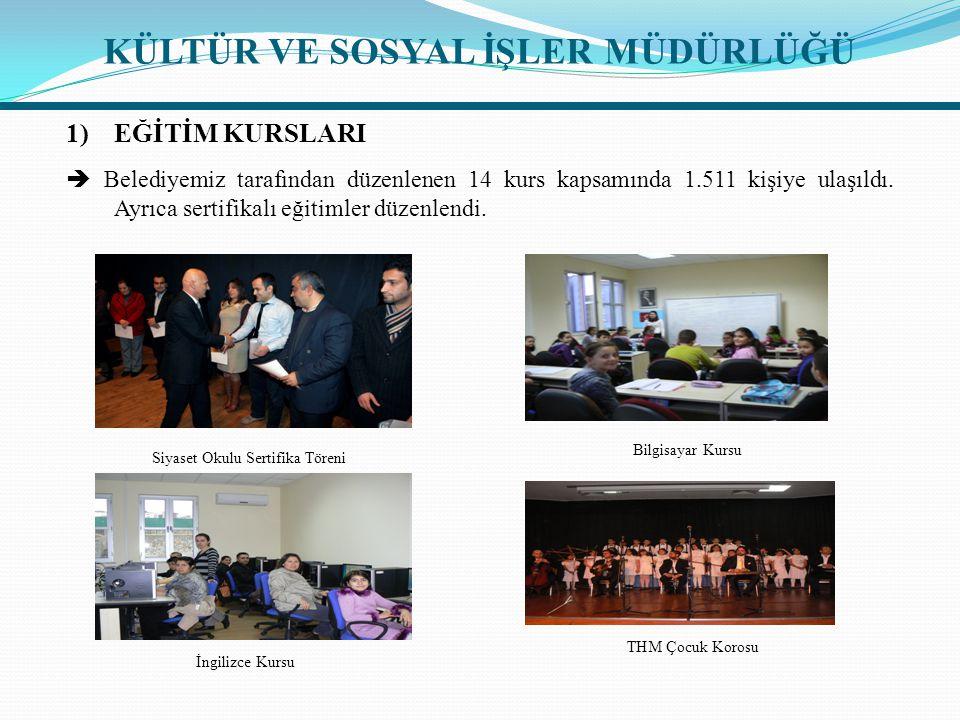 2) MESLEK EDİNME KURSLARI  Toplam 14 kurs açıldı, 715 kişiye ulaşıldı.