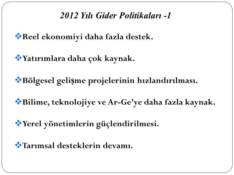 2012 Yılı Gider Politikaları -1  Reel ekonomiyi daha fazla destek.  Yatırımlara daha çok kaynak.  Bölgesel geli ş me projelerinin hızlandırılması.