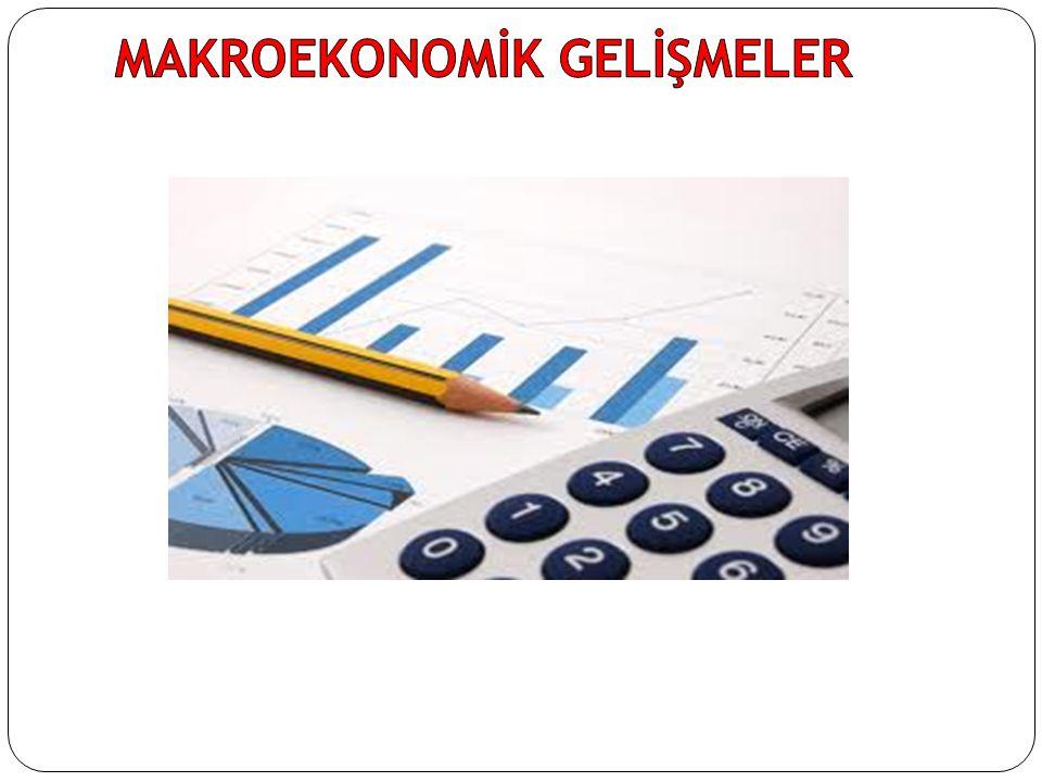Kaynak: IMF, OVP 2011 Yılı Büyüme Oranları (%)