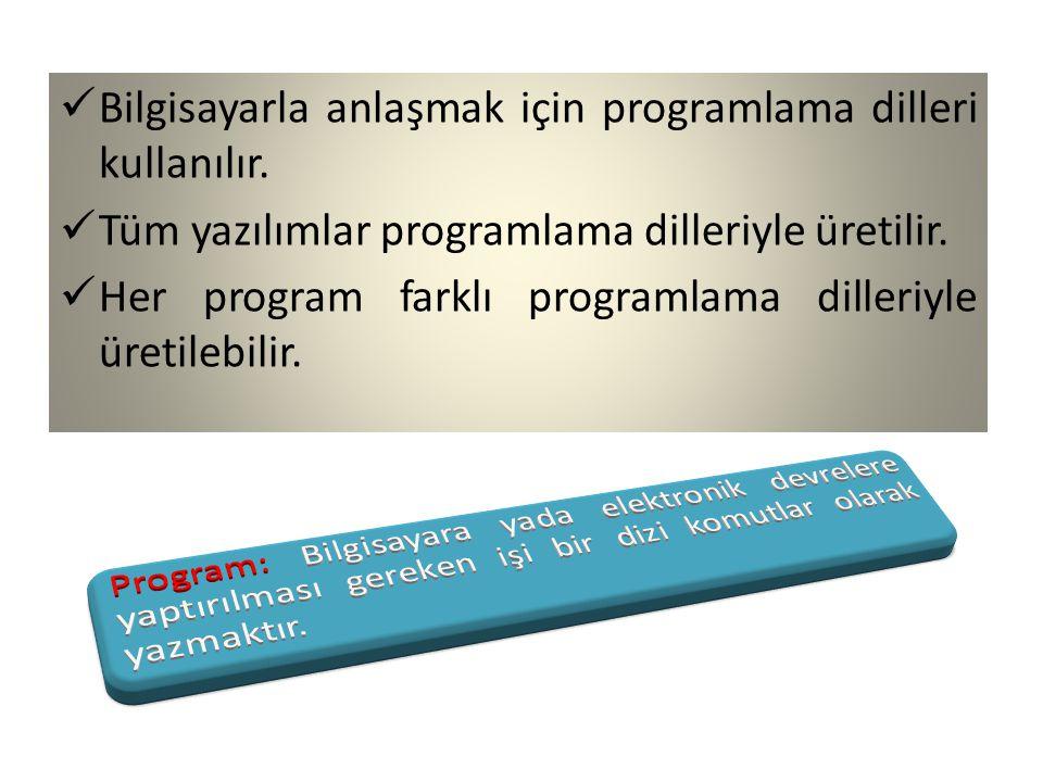 İKİ SAYININ TOPLAMI C Programlama Dili #include int main () { int sayi1,sayi2; printf( 1.