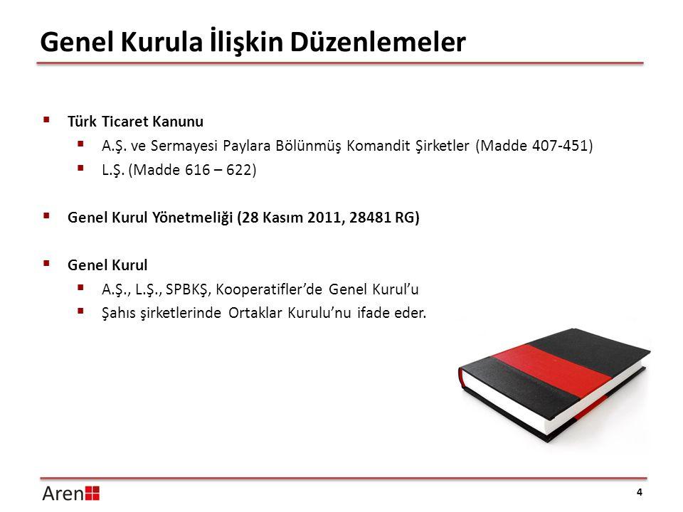 Genel Kurula İlişkin Düzenlemeler 4  Türk Ticaret Kanunu  A.Ş. ve Sermayesi Paylara Bölünmüş Komandit Şirketler (Madde 407-451)  L.Ş. (Madde 616 –