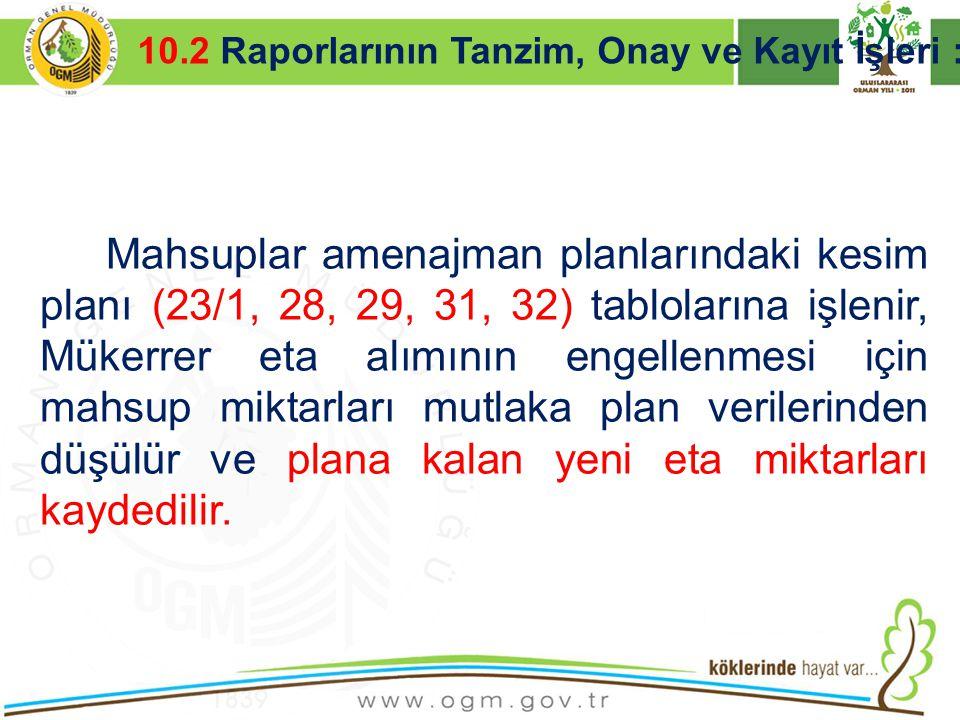16/12/2010 Kurumsal Kimlik 31 Mahsuplar amenajman planlarındaki kesim planı (23/1, 28, 29, 31, 32) tablolarına işlenir, Mükerrer eta alımının engellen