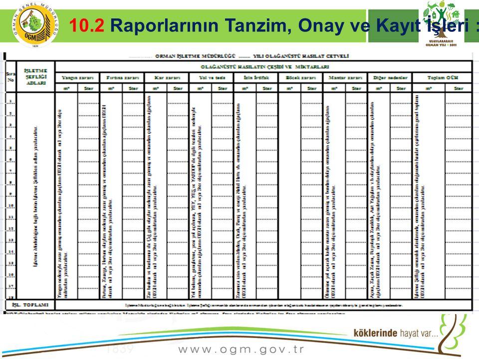 16/12/2010 Kurumsal Kimlik 36  İÇERİK AÇIKLAMASI VE RESİMLER 10.2 Raporlarının Tanzim, Onay ve Kayıt İşleri :