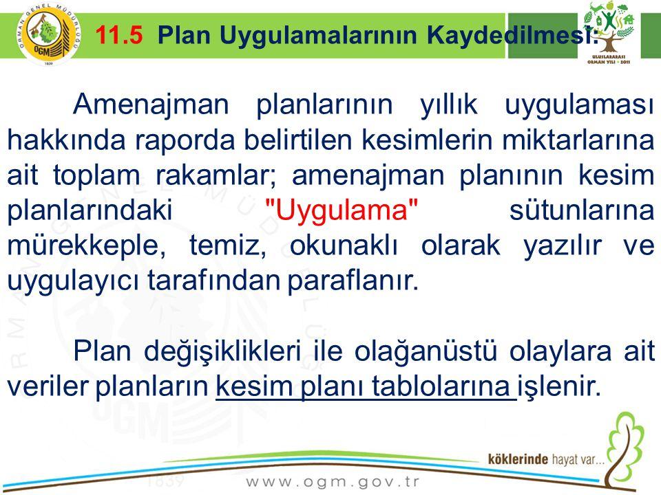 16/12/2010 Kurumsal Kimlik 50 Amenajman planlarının yıllık uygulaması hakkında raporda belirtilen kesimlerin miktarlarına ait toplam rakamlar; amenajm