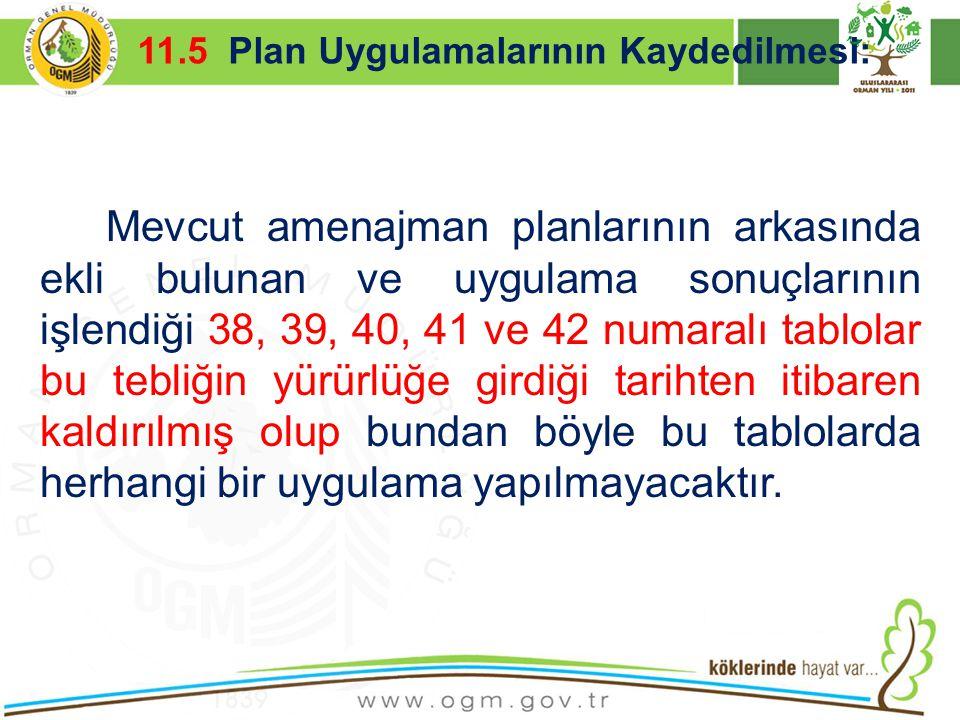 16/12/2010 Kurumsal Kimlik 51 Mevcut amenajman planlarının arkasında ekli bulunan ve uygulama sonuçlarının işlendiği 38, 39, 40, 41 ve 42 numaralı tab