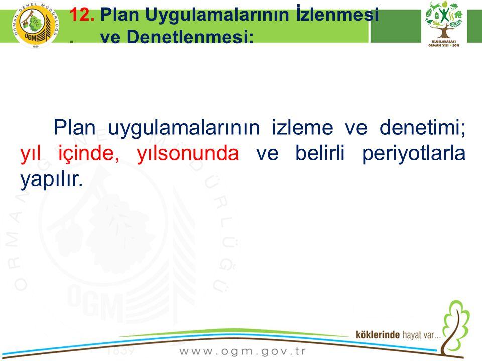 16/12/2010 Kurumsal Kimlik 54 Plan uygulamalarının izleme ve denetimi; yıl içinde, yılsonunda ve belirli periyotlarla yapılır. 12. Plan Uygulamalarını