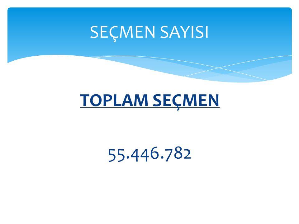 TOPLAM SEÇMEN 55.446.782 SEÇMEN SAYISI