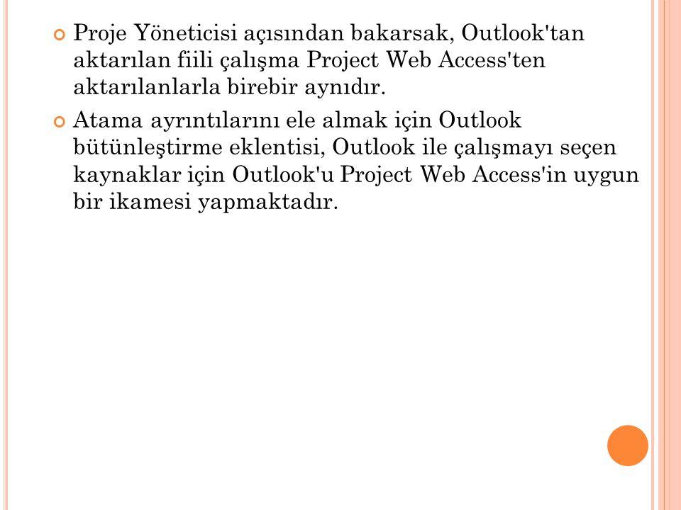 Proje Yöneticisi açısından bakarsak, Outlook'tan aktarılan fiili çalışma Project Web Access'ten aktarılanlarla birebir aynıdır. Atama ayrıntılarını el