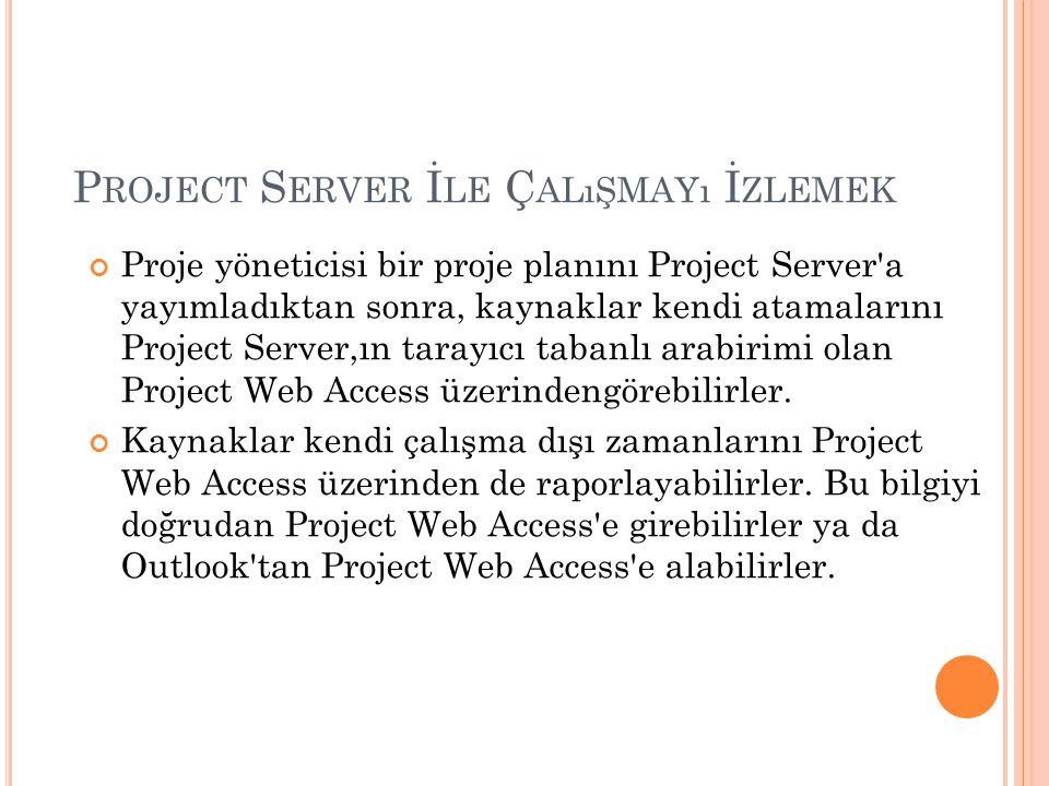 P ROJECT S ERVER İ LE Ç ALıŞMAYı İ ZLEMEK Proje yöneticisi bir proje planını Project Server a yayımladıktan sonra, kaynaklar kendi atamalarını Project Server,ın tarayıcı tabanlı arabirimi olan Project Web Access üzerindengörebilirler.
