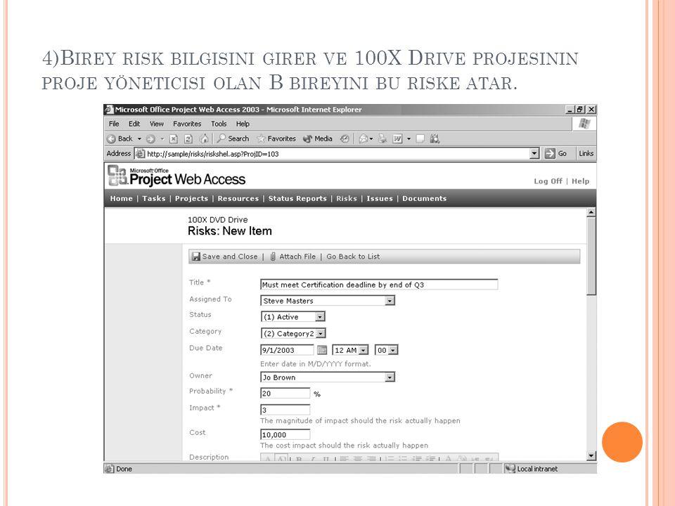 4)B IREY RISK BILGISINI GIRER VE 100X D RIVE PROJESININ PROJE YÖNETICISI OLAN B BIREYINI BU RISKE ATAR.