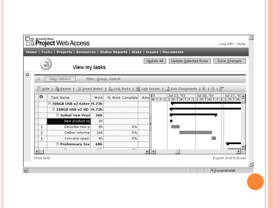 PROJE ORTAKLARINA BİLGİ VERMEK Project Server tabanlı KPY sisteminin öncelikli amaçlarından biri etkin projelerin durumunu doğru, zamanında ve görünür tutmaktır.