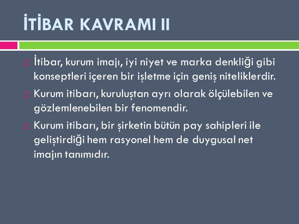 İ T İ BAR KAVRAMI II  İ tibar, kurum imajı, iyi niyet ve marka denkli ğ i gibi konseptleri içeren bir işletme için geniş niteliklerdir.  Kurum itiba