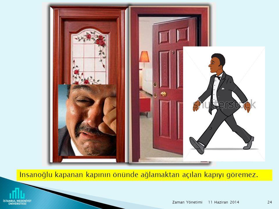 11 Haziran 2014 Zaman Yönetimi24 İnsanoğlu kapanan kapının önünde ağlamaktan açılan kapıyı göremez.