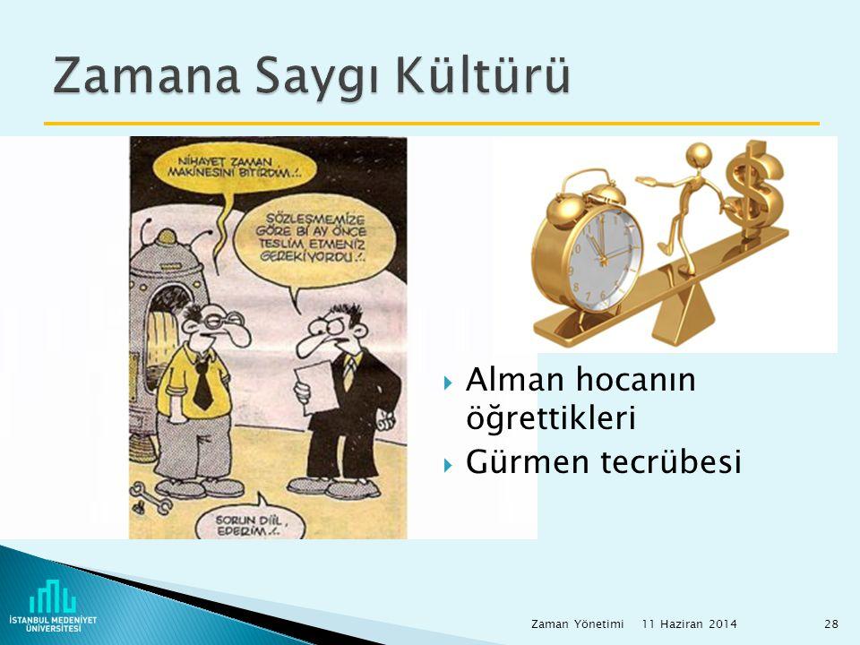  Alman hocanın öğrettikleri  Gürmen tecrübesi 11 Haziran 2014 Zaman Yönetimi28