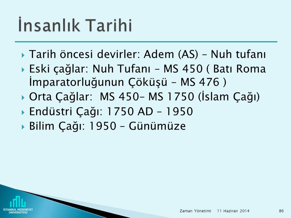  Tarih öncesi devirler: Adem (AS) – Nuh tufanı  Eski çağlar: Nuh Tufanı – MS 450 ( Batı Roma İmparatorluğunun Çöküşü – MS 476 )  Orta Çağlar: MS 45