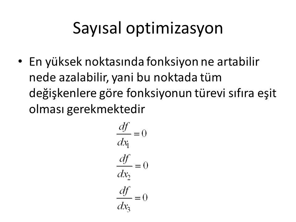 Sayısal optimizasyon En yüksek noktasında fonksiyon ne artabilir nede azalabilir, yani bu noktada tüm değişkenlere göre fonksiyonun türevi sıfıra eşit