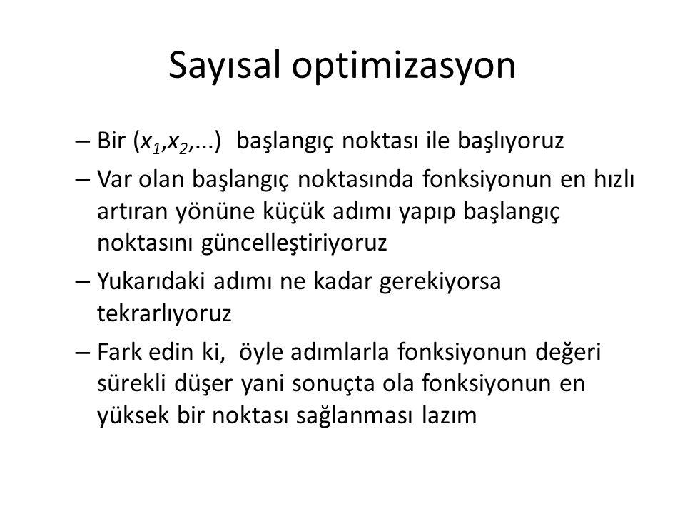 Sayısal optimizasyon – Bir (x 1,x 2,...) başlangıç noktası ile başlıyoruz – Var olan başlangıç noktasında fonksiyonun en hızlı artıran yönüne küçük ad