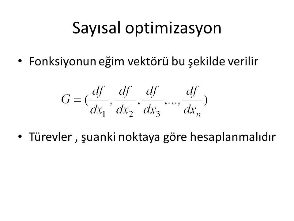 Sayısal optimizasyon Fonksiyonun eğim vektörü bu şekilde verilir Türevler, şuanki noktaya göre hesaplanmalıdır