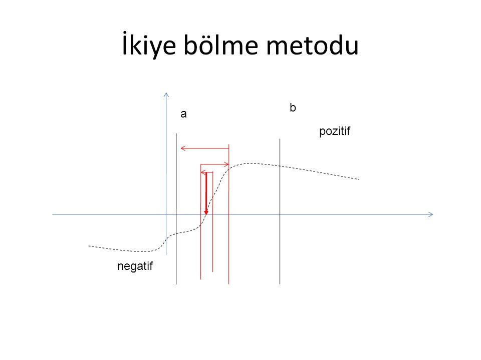 İkiye bölme metodu İkiye bölme algoritması Aralığın uzunluğu her zaman iki kat azalır, yani çok hızlı f fonksiyonunun sıfırı herhangi gereken belirlilikle log zamanda bulunabilir