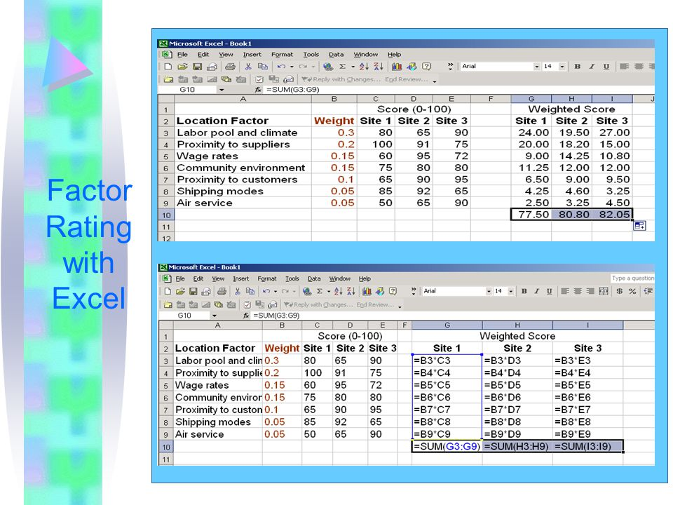 Factor Rating with Excel