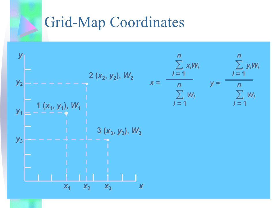 Grid-Map Coordinates  n WiWiWiWi i = 1  xiWixiWixiWixiWi n x =  n WiWiWiWi i = 1  yiWiyiWiyiWiyiWi n y = x1x1x1x1 x2x2x2x2 x3x3x3x3x y2y2y2y2y y1y1y1y1 y3y3y3y3 1 (x 1, y 1 ), W 1 2 (x 2, y 2 ), W 2 3 (x 3, y 3 ), W 3