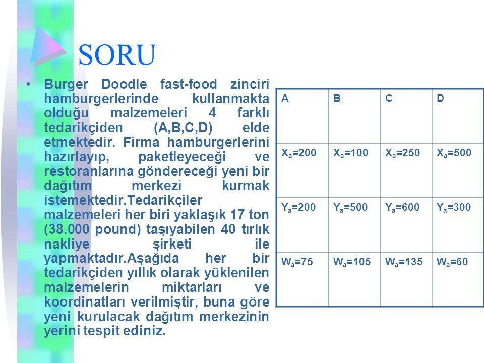 SORU Burger Doodle fast-food zinciri hamburgerlerinde kullanmakta olduğu malzemeleri 4 farklı tedarikçiden (A,B,C,D) elde etmektedir.