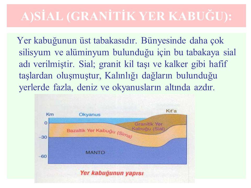A)SİAL (GRANİTİK YER KABUĞU): Yer kabuğunun üst tabakasıdır. Bünyesinde daha çok silisyum ve alüminyum bulunduğu için bu tabakaya sial adı verilmiştir