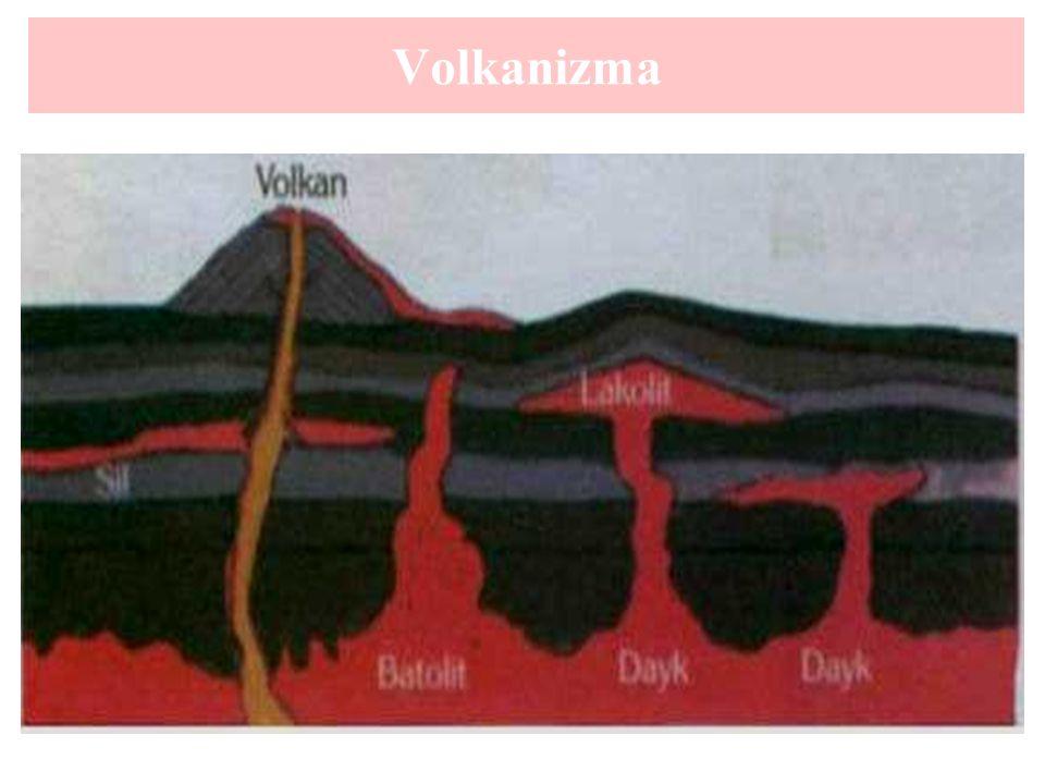 Volkanizma