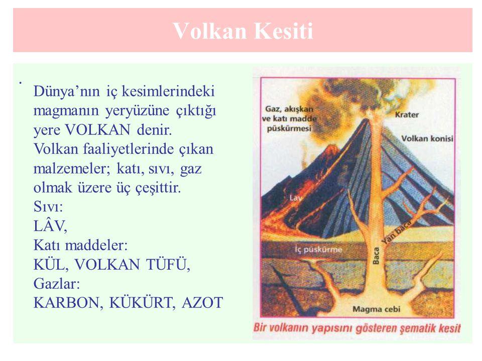 Volkan Kesiti. Dünya'nın iç kesimlerindeki magmanın yeryüzüne çıktığı yere VOLKAN denir. Volkan faaliyetlerinde çıkan malzemeler; katı, sıvı, gaz olma