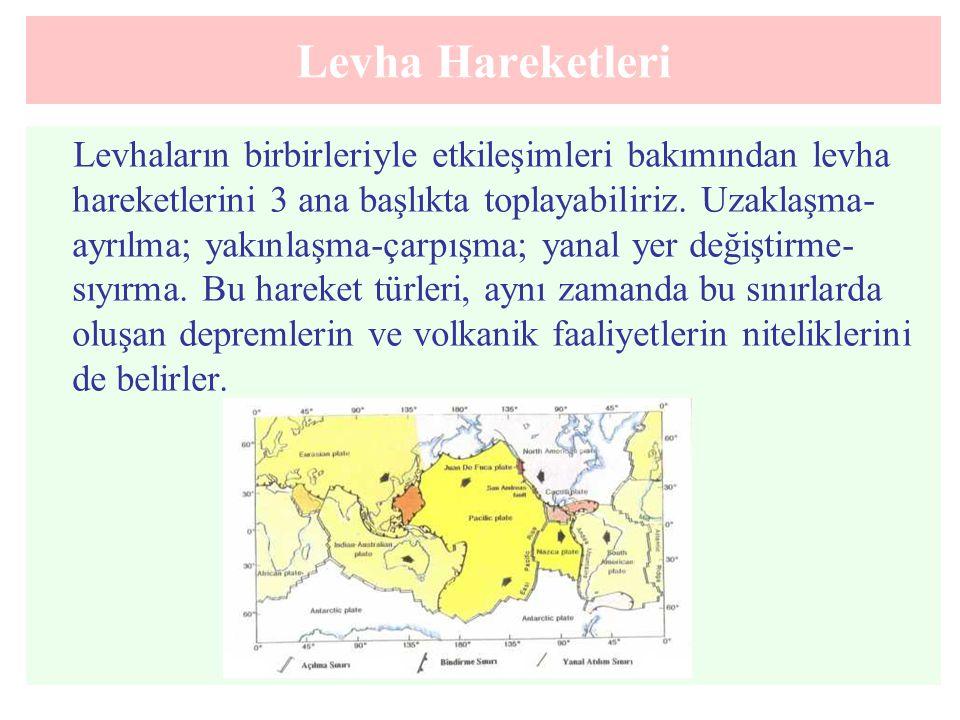 Levha Hareketleri Levhaların birbirleriyle etkileşimleri bakımından levha hareketlerini 3 ana başlıkta toplayabiliriz. Uzaklaşma- ayrılma; yakınlaşma-