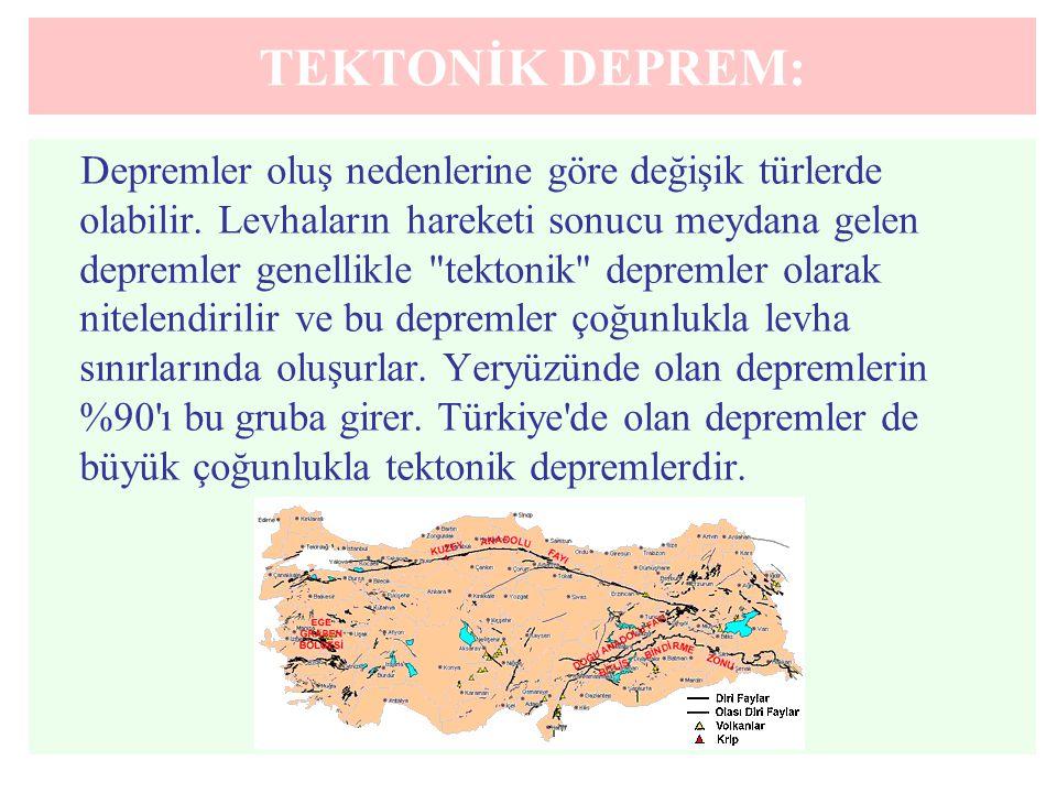 TEKTONİK DEPREM: Depremler oluş nedenlerine göre değişik türlerde olabilir. Levhaların hareketi sonucu meydana gelen depremler genellikle