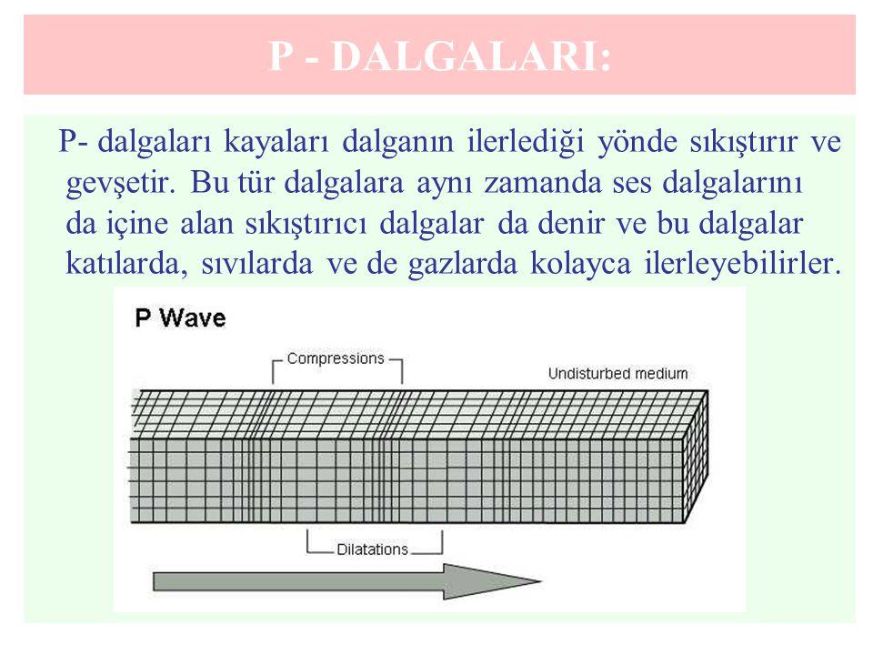 P - DALGALARI: P- dalgaları kayaları dalganın ilerlediği yönde sıkıştırır ve gevşetir. Bu tür dalgalara aynı zamanda ses dalgalarını da içine alan sık