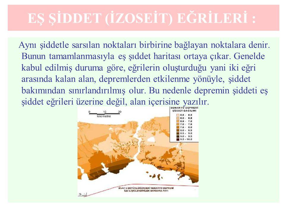 EŞ ŞİDDET (İZOSEİT) EĞRİLERİ : Aynı şiddetle sarsılan noktaları birbirine bağlayan noktalara denir. Bunun tamamlanmasıyla eş şıddet haritası ortaya çı
