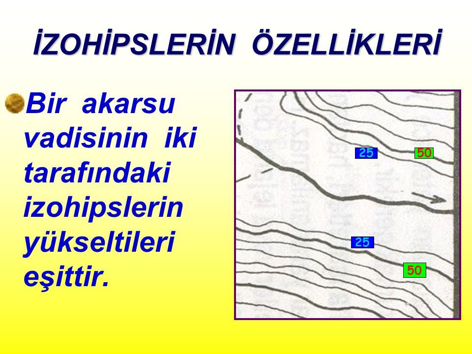 İZOHİPSLERİN ÖZELLİKLERİ Bir akarsu vadisinin iki tarafındaki izohipslerin yükseltileri eşittir. 50 25