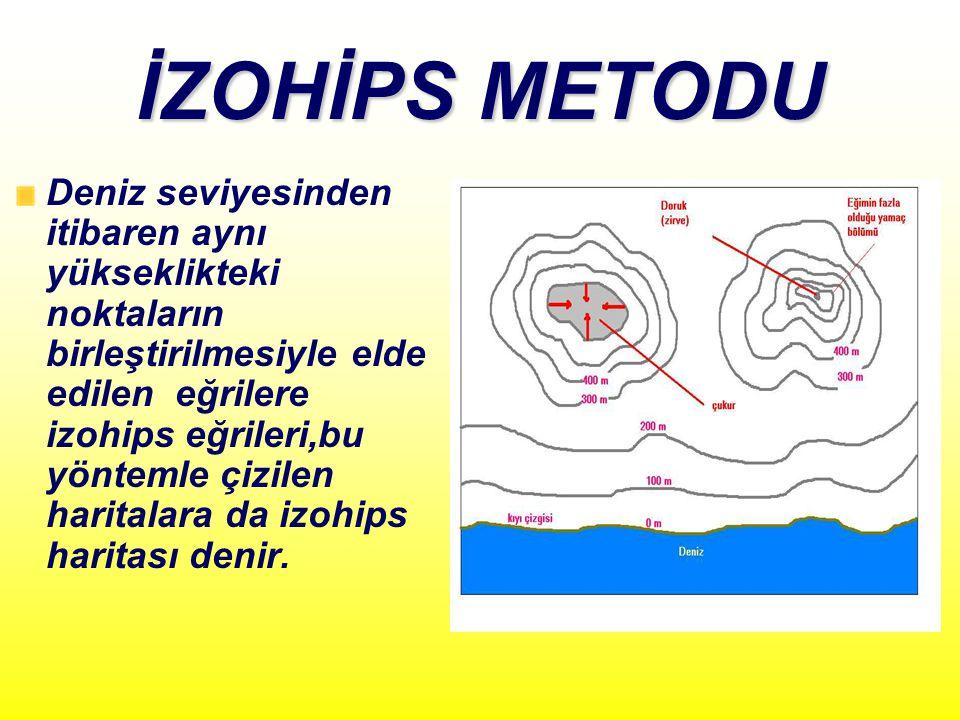 İZOHİPS METODU Deniz seviyesinden itibaren aynı yükseklikteki noktaların birleştirilmesiyle elde edilen eğrilere izohips eğrileri,bu yöntemle çizilen haritalara da izohips haritası denir.