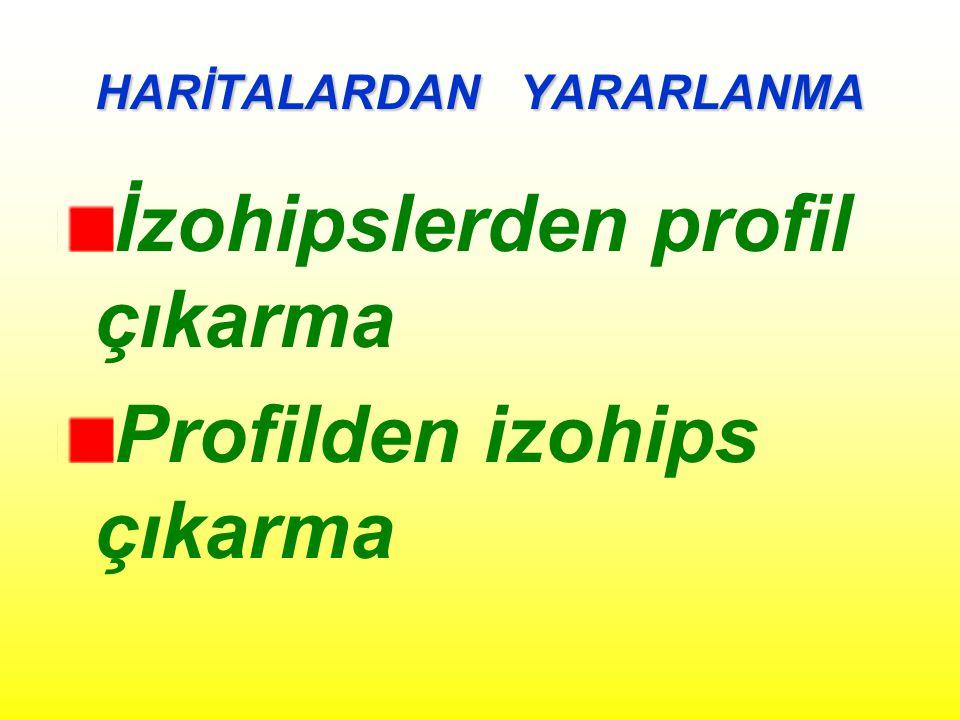 HARİTALARDAN YARARLANMA İzohipslerden profil çıkarma Profilden izohips çıkarma