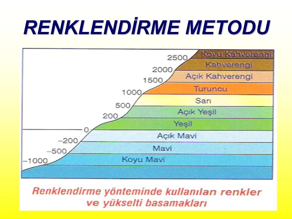 RENKLENDİRME METODU