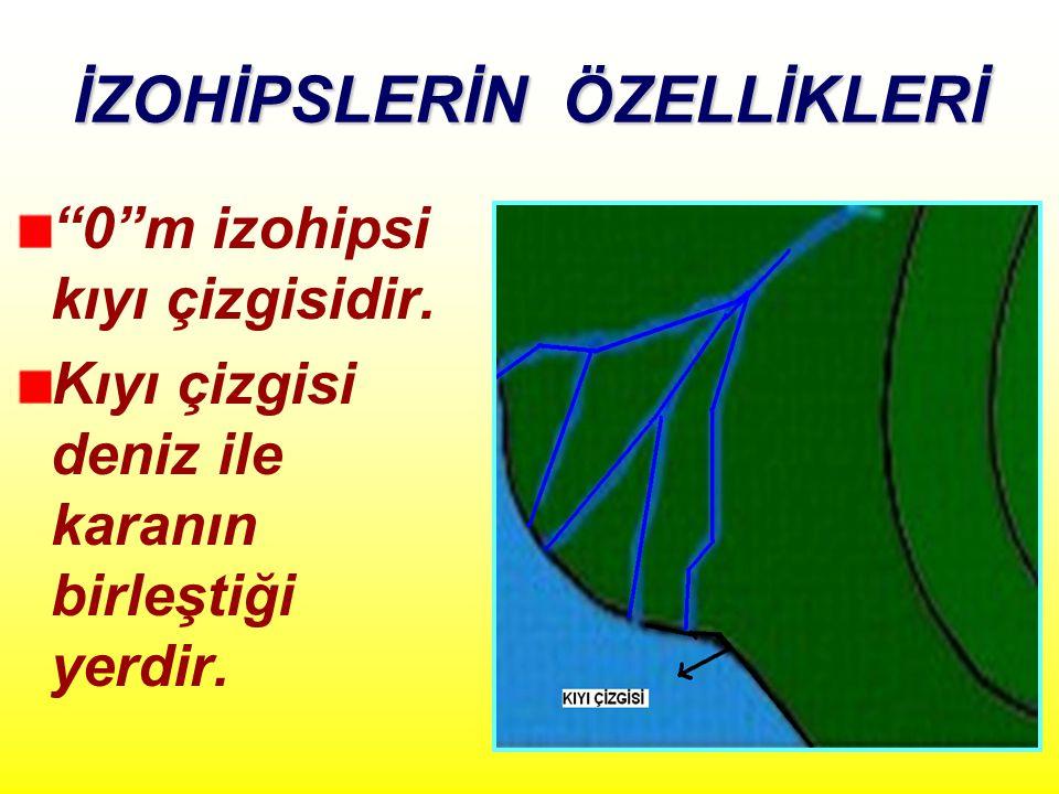 İZOHİPSLERİN ÖZELLİKLERİ 0 m izohipsi kıyı çizgisidir.
