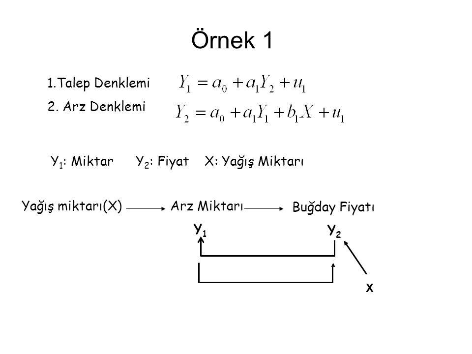 Örnek 2 Y=f(X)=a 0 +a 1 X+u 1 X=f(Y)=b 0 +b 1 Y+b 2 I+u 2 Y= Para arzı X= Gelir Seviyesi I = Yatırım seviyesi Y X I