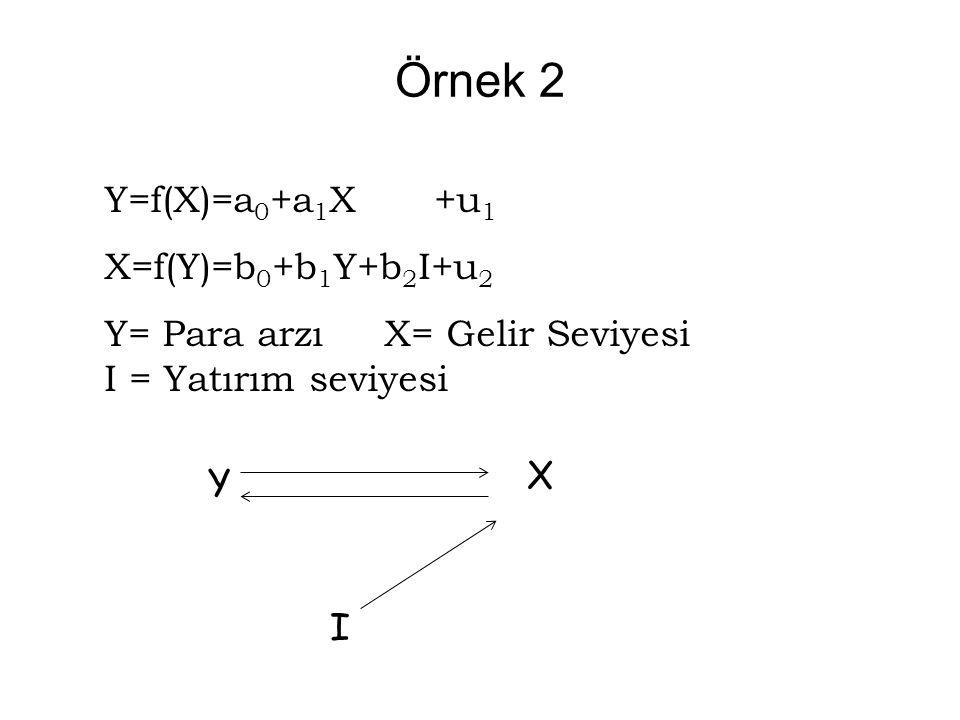 GERİ DÖNÜŞLÜ DENKLEM SİSTEMLERİ Y 1 =f(X 1,X 2,X 3,................X k,u 1 ) Y 2 =f(X 1,X 2,X 3,................X k,Y 1,u 2 ) Y 3 =f(X 1,X 2,X 3,................X k,Y 1,Y 2,u 3 ) GERİ DÖNÜŞLÜ MODEL Modelin ilk denkleminin sağında sadece dışsal X değişkeni yer alır.