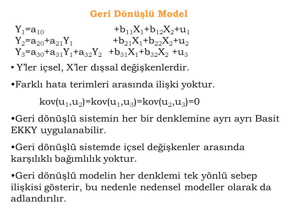  5 daraltılmış parametresine ilişkin doğrudan ve dolaylı etkilerini bulalım: I t =f (Y t-1,G t )=π 4 +π 5 Y t-1 +π 6 G t +v 2  5 Y t-1 deki bir birimlik artışın yatırım üzerinde yaptığı etkiyi ölçer Birinci Kısım Etkiİkinci Kısım Etki I t =b 0 +b 1 Y t +b 2 Y t-1 +u 2t I t üzerindeki doğrudan etki Y t-1 →I t, I t Y t, Y t C t Doğrudan Etki +Toplam Etki =Dolaylı Etki C t =a 0 +a 1 Y t +u 1t I t =b 0 +b 1 Y t +b 2 Y t-1 +u 2t Y t =C t +I t +G t