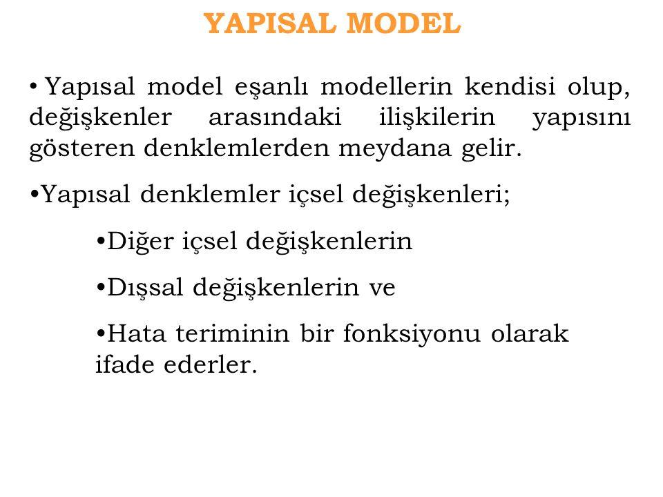 Bir Malın Arz ve Talep Modeli Talep Fonksiyonu: Arz Fonksiyonu: Denge Şartı Daraltılmış Kalıp Denklemleri: a 0 +a 1 P t +u 1 =b 0 +b 1 P t +u 2  v1v1  v2v2 Yapısal Model P yalnız bırakıldığında P'nin eşitini talep veya arz denkleminde yerine koyarsak