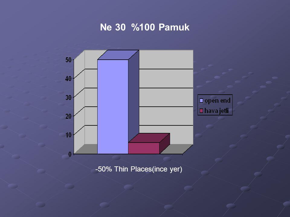 Ne 30 %100 Pamuk -50% Thin Places(ince yer)