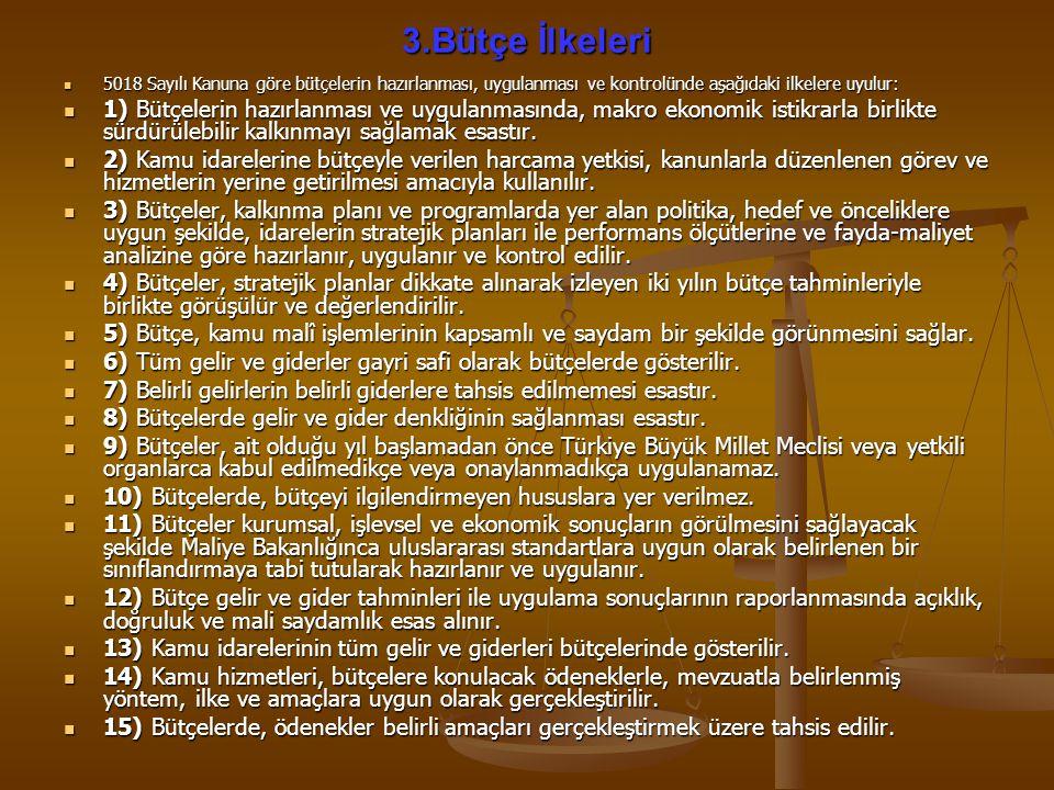 Merkezî yönetim bütçe kanun tasarısına, Türkiye Büyük Millet Meclisinde görüşülmesi sırasında dikkate alınmak üzere; Orta vadeli malî planı da içeren bütçe gerekçesi, Orta vadeli malî planı da içeren bütçe gerekçesi, Yıllık ekonomik rapor, Yıllık ekonomik rapor, Vergi muafiyeti, istisnası ve indirimleri ile benzeri uygulamalar nedeniyle vazgeçilen kamu gelirleri cetveli, Vergi muafiyeti, istisnası ve indirimleri ile benzeri uygulamalar nedeniyle vazgeçilen kamu gelirleri cetveli, Kamu borç yönetimi raporu, Kamu borç yönetimi raporu, Genel yönetim kapsamındaki kamu idarelerinin son iki yıla ait bütçe gerçekleşmeleri ile izleyen iki yıla ait gelir ve gider tahminleri, Genel yönetim kapsamındaki kamu idarelerinin son iki yıla ait bütçe gerçekleşmeleri ile izleyen iki yıla ait gelir ve gider tahminleri, Mahallî idareler ve sosyal güvenlik kurumlarının bütçe tahminleri, Mahallî idareler ve sosyal güvenlik kurumlarının bütçe tahminleri, Merkezî yönetim kapsamında olmayıp, merkezî yönetim bütçesinden yardım alan kamu idareleri ile diğer kurum ve kuruluşların listesi, eklenir.