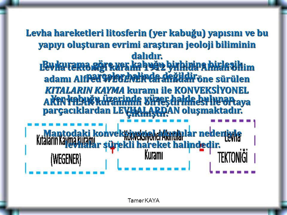 Levha hareketleri litosferin (yer kabuğu) yapısını ve bu yapıyı oluşturan evrimi araştıran jeoloji biliminin dalıdır. Levha tektoniği kuramı 1912 yılı
