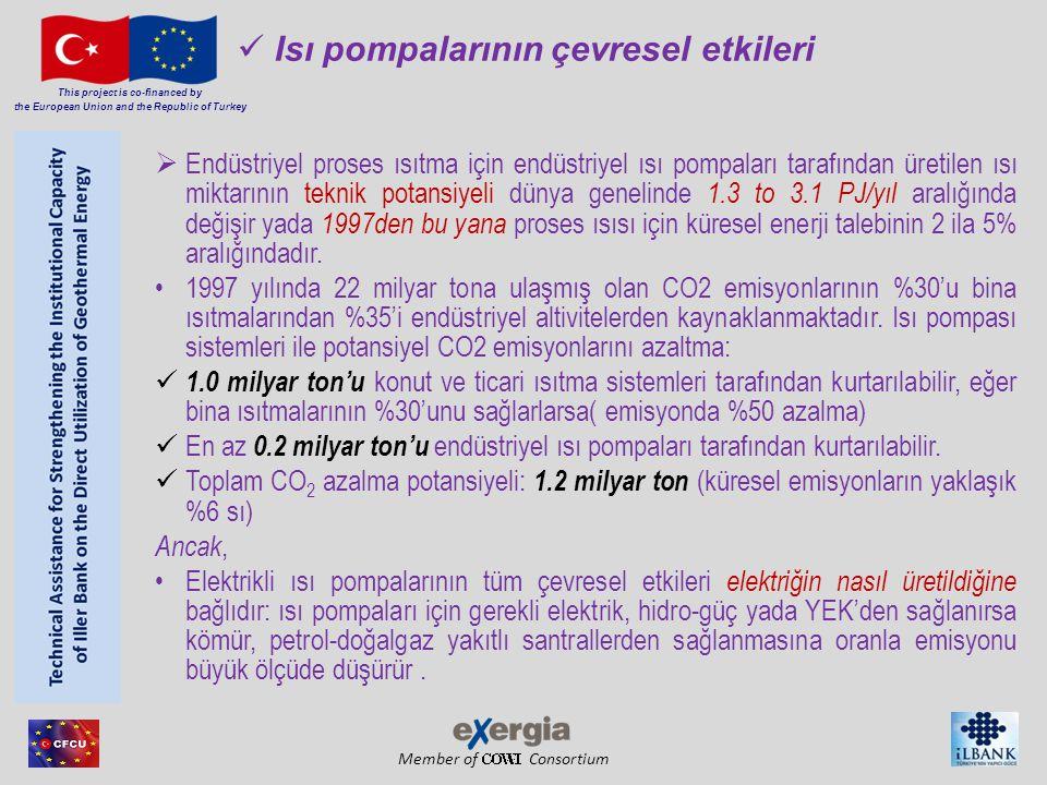 Member of Consortium Isı pompalarının çevresel etkileri  Endüstriyel proses ısıtma için endüstriyel ısı pompaları tarafından üretilen ısı miktarının teknik potansiyeli dünya genelinde 1.3 to 3.1 PJ/yıl aralığında değişir yada 1997den bu yana proses ısısı için küresel enerji talebinin 2 ila 5% aralığındadır.