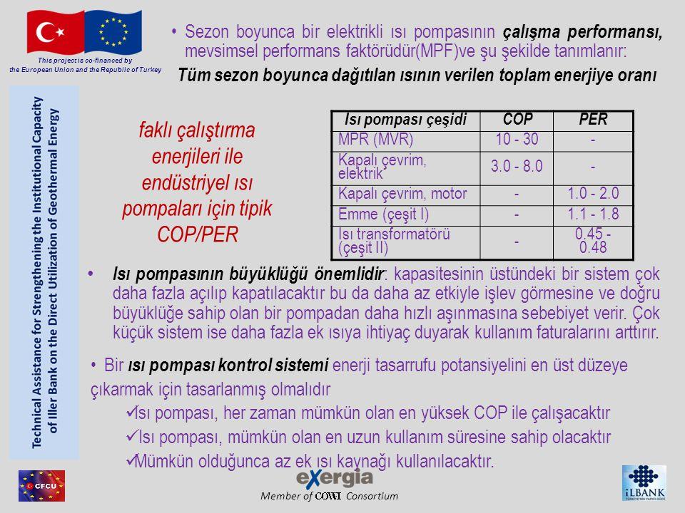 Member of Consortium Sezon boyunca bir elektrikli ısı pompasının çalışma performansı, mevsimsel performans faktörüdür(MPF)ve şu şekilde tanımlanır: Tüm sezon boyunca dağıtılan ısının verilen toplam enerjiye oranı Isı pompası çeşidiCOPPER MPR (MVR)10 - 30- Kapalı çevrim, elektrik 3.0 - 8.0- Kapalı çevrim, motor-1.0 - 2.0 Emme (çeşit I)-1.1 - 1.8 Isı transformatörü (çeşit II) - 0.45 - 0.48 faklı çalıştırma enerjileri ile endüstriyel ısı pompaları için tipik COP/PER Isı pompasının büyüklüğü önemlidir : kapasitesinin üstündeki bir sistem çok daha fazla açılıp kapatılacaktır bu da daha az etkiyle işlev görmesine ve doğru büyüklüğe sahip olan bir pompadan daha hızlı aşınmasına sebebiyet verir.