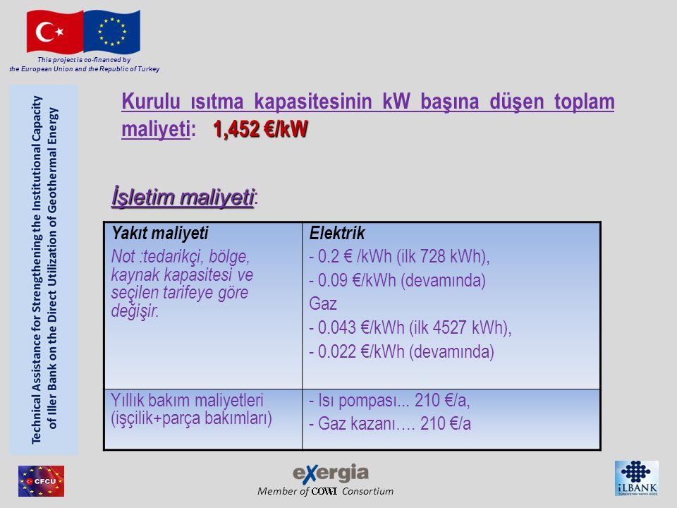 Member of Consortium 1,452 €/kW Kurulu ısıtma kapasitesinin kW başına düşen toplam maliyeti: 1,452 €/kW İşletim maliyeti İşletim maliyeti: Yakıt maliyeti Not :tedarikçi, bölge, kaynak kapasitesi ve seçilen tarifeye göre değişir.